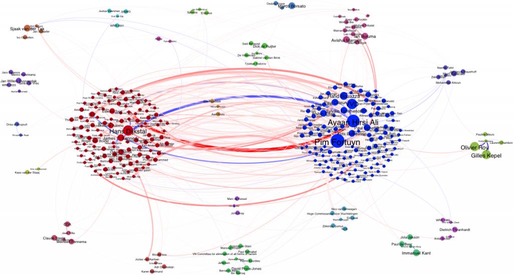 graph_periode5_neg_gephi-crop
