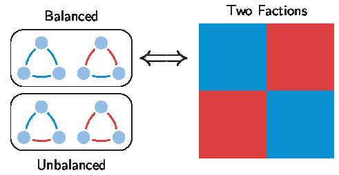 soc_balance